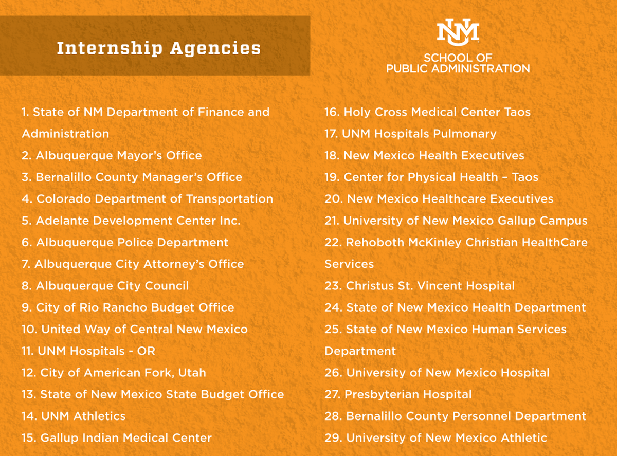 List of SPA Internship Agencies